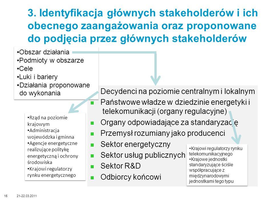 3. Identyfikacja głównych stakeholderów i ich obecnego zaangażowania oraz proponowane do podjęcia przez głównych stakeholderów Decydenci na poziomie c
