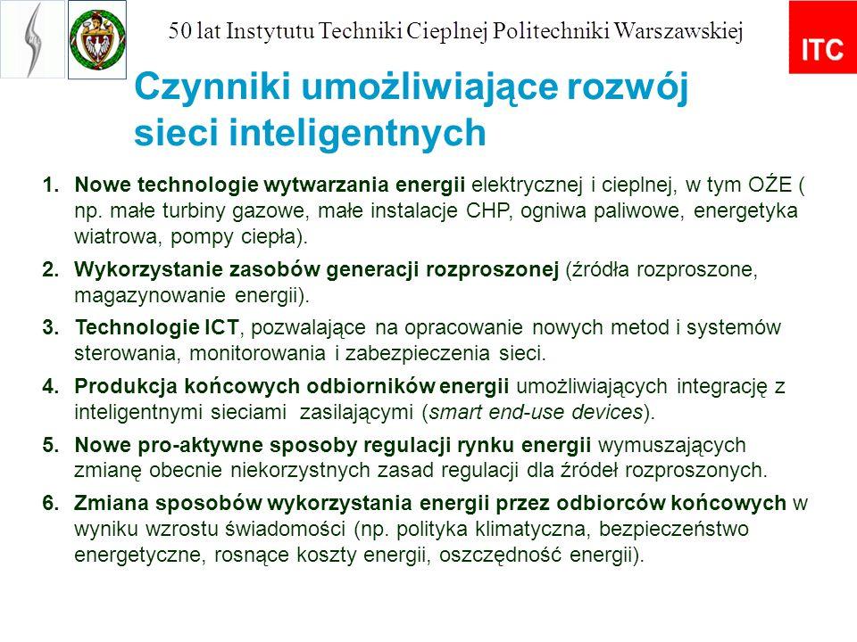 Czynniki umożliwiające rozwój sieci inteligentnych 1.Nowe technologie wytwarzania energii elektrycznej i cieplnej, w tym OŹE ( np. małe turbiny gazowe