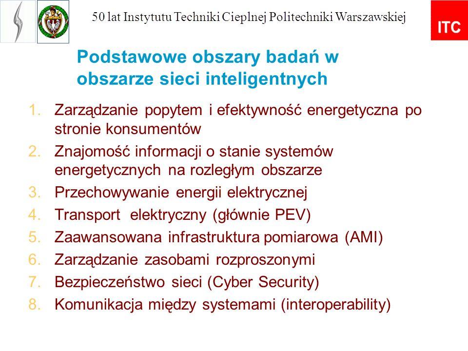 Podstawowe obszary badań w obszarze sieci inteligentnych 1.Zarządzanie popytem i efektywność energetyczna po stronie konsumentów 2.Znajomość informacj