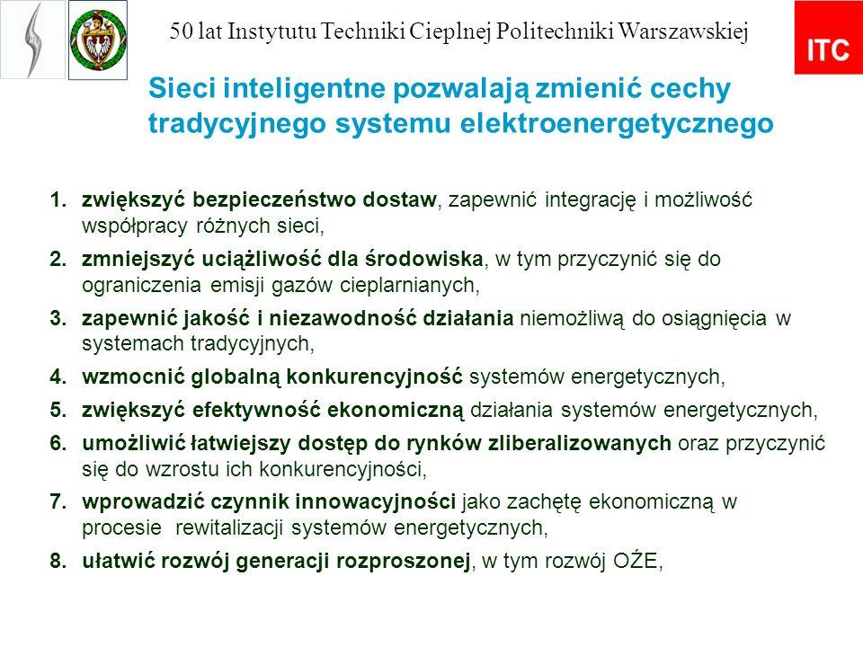StrengthWeak Bezpośredni wpływ na realizację celów politycznych (3x20) Wysokie koszty inwestycyjne Istniejące rozwiązania technologiczneNiski poziom uświadomienia odbiorców Możliwość integracji różnych obszarów biznesowych Rosnący nacisk odbiorców na możliwość wpływania na ponoszone koszty użytkowania energii Naciski ze strony producentów energii na lepsze wykorzystanie potencjału wytwórczego Rosnąca świadomość potrzeby uzyskiwania informacji z systemu dystrybucyjnego SWOT dla sieci inteligentnych 2.
