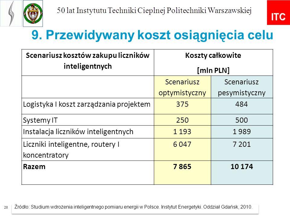 9. Przewidywany koszt osiągnięcia celu Scenariusz kosztów zakupu liczników inteligentnych Koszty całkowite [mln PLN] Scenariusz optymistyczny Scenariu