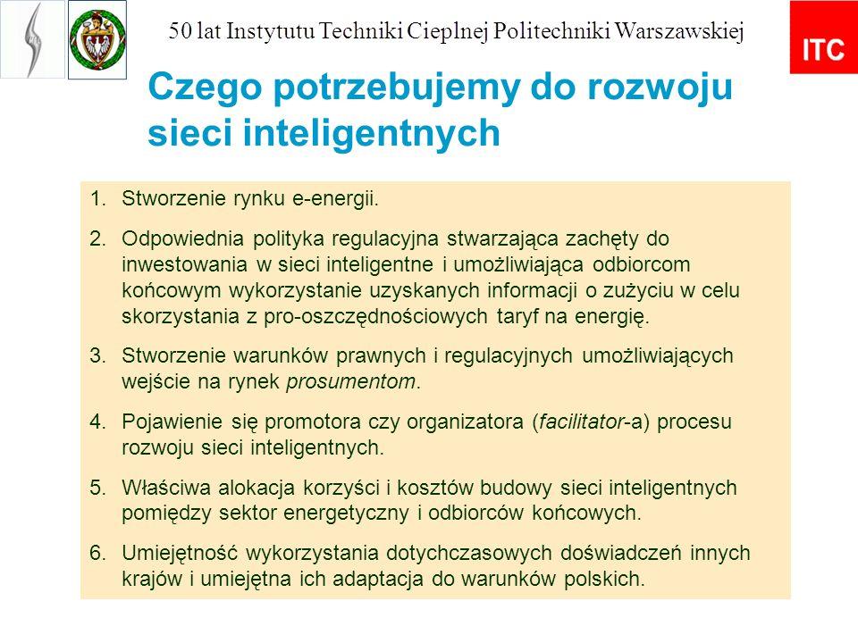 Podstawowe obszary badań w obszarze sieci inteligentnych 1.Zarządzanie popytem i efektywność energetyczna po stronie konsumentów 2.Znajomość informacji o stanie systemów energetycznych na rozległym obszarze 3.Przechowywanie energii elektrycznej 4.Transport elektryczny (głównie PEV) 5.Zaawansowana infrastruktura pomiarowa (AMI) 6.Zarządzanie zasobami rozproszonymi 7.Bezpieczeństwo sieci (Cyber Security) 8.Komunikacja między systemami (interoperability)