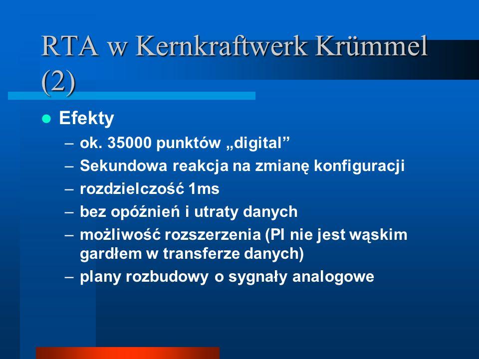 RTA w Kernkraftwerk Krümmel (2) Efekty –ok.