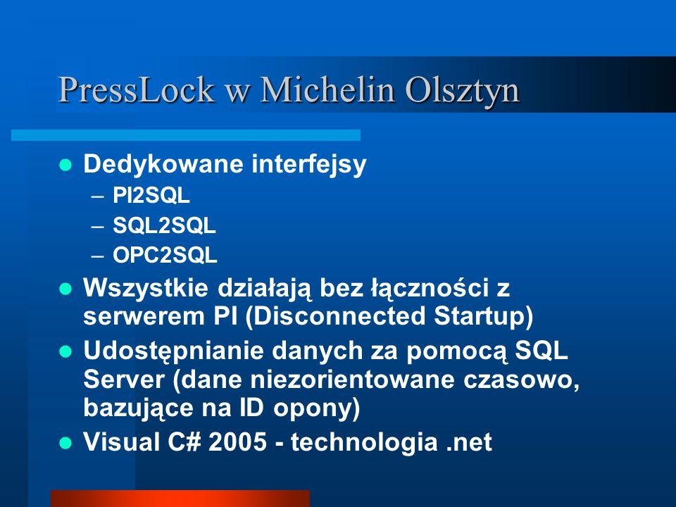 PressLock w Michelin Olsztyn Dedykowane interfejsy –PI2SQL –SQL2SQL –OPC2SQL Wszystkie działają bez łączności z serwerem PI (Disconnected Startup) Udostępnianie danych za pomocą SQL Server (dane niezorientowane czasowo, bazujące na ID opony) Visual C# 2005 - technologia.net