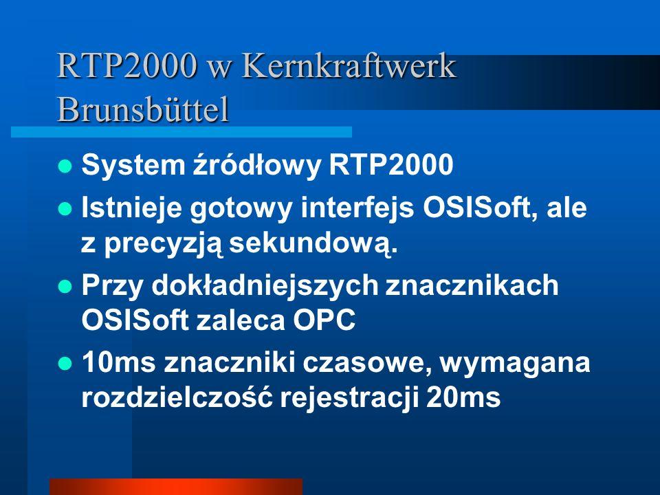 RTP2000 w Kernkraftwerk Brunsbüttel System źródłowy RTP2000 Istnieje gotowy interfejs OSISoft, ale z precyzją sekundową.