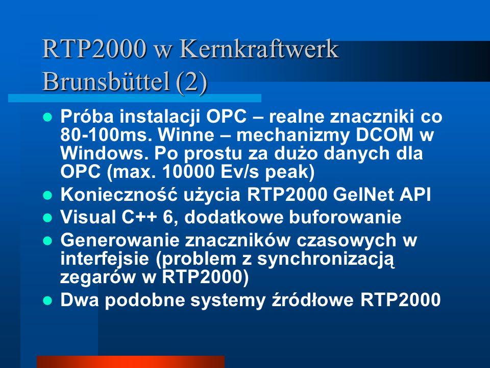 RTP2000 w Kernkraftwerk Brunsbüttel (3) Osiągnięte wyniki –10000 zdarzeń na sekundę (peak) –3000 zdarzeń na sekundę (uśrednione) –znaczniki 10ms –Minimalny czas pętli głównej RTP – 7ms –spakowane sygnały binarne 16bitów rozpakowywane do 16 punktów PI –ok.
