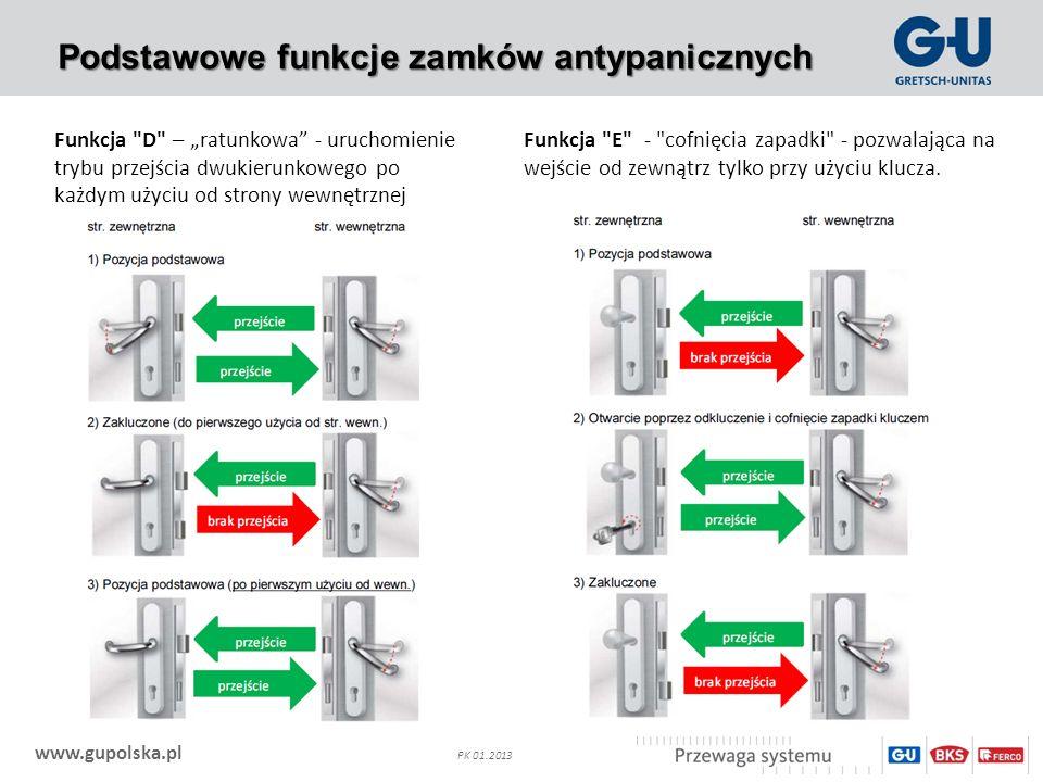 www.gupolska.pl PK 01.2013 Podstawowe funkcje zamków antypanicznych Funkcja