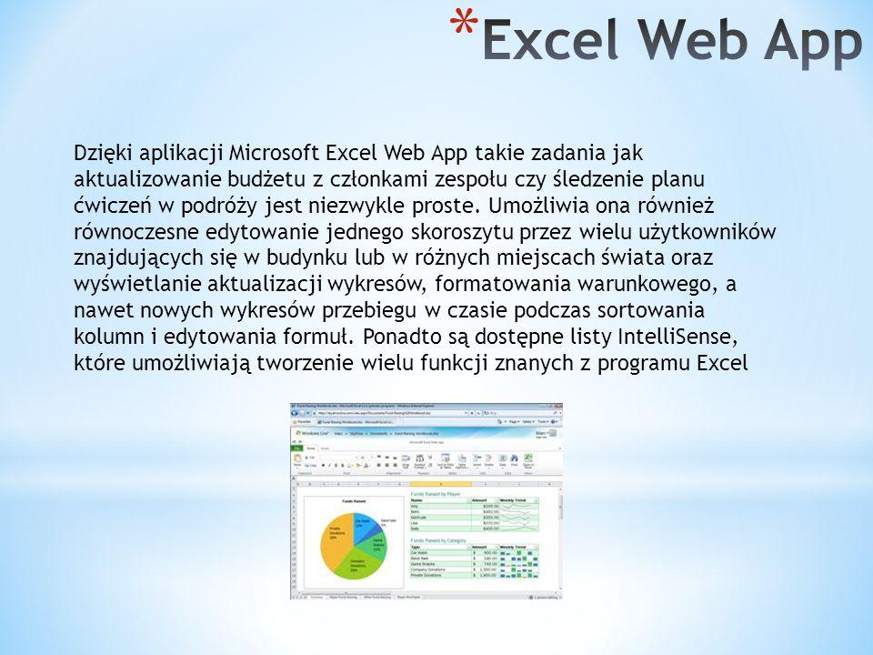 Dzięki aplikacji Microsoft Excel Web App takie zadania jak aktualizowanie budżetu z członkami zespołu czy śledzenie planu ćwiczeń w podróży jest niezwykle proste.