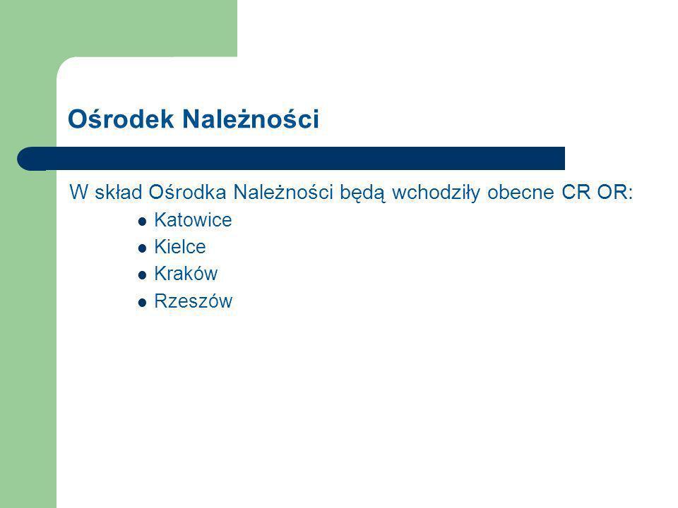 Ośrodek Należności W skład Ośrodka Należności będą wchodziły obecne CR OR: Katowice Kielce Kraków Rzeszów