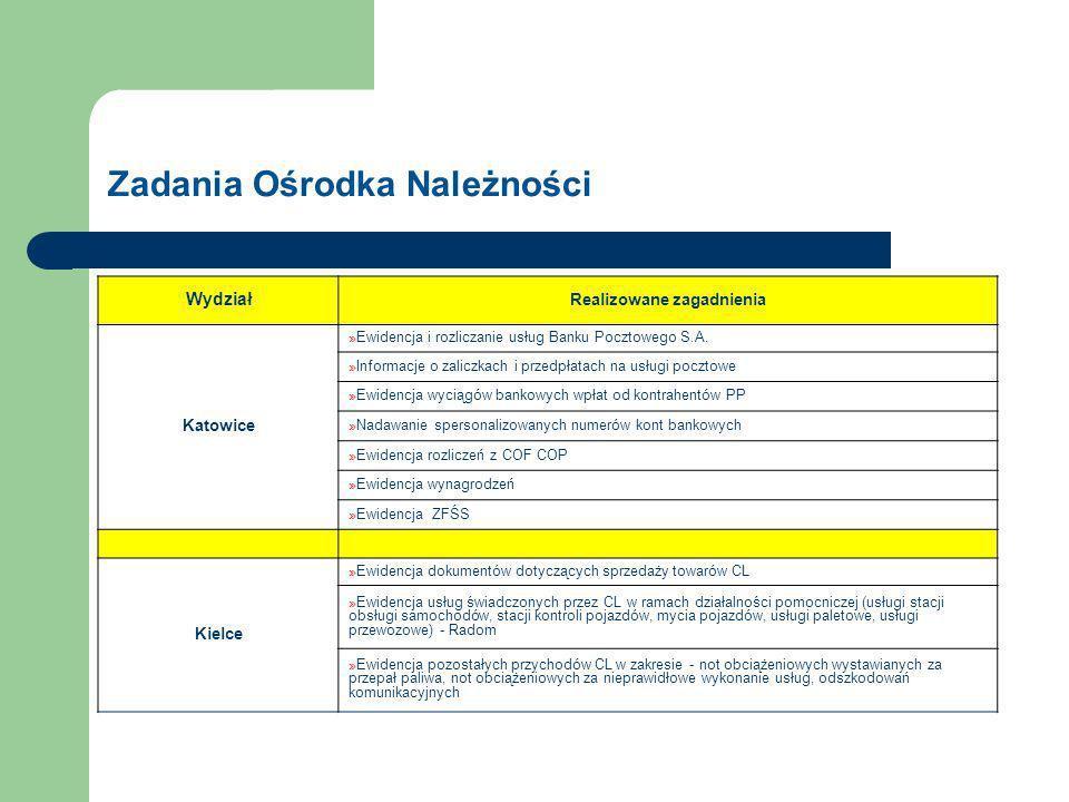 Zadania Ośrodka Należności Wydział Realizowane zagadnienia Katowice » Ewidencja i rozliczanie usług Banku Pocztowego S.A.
