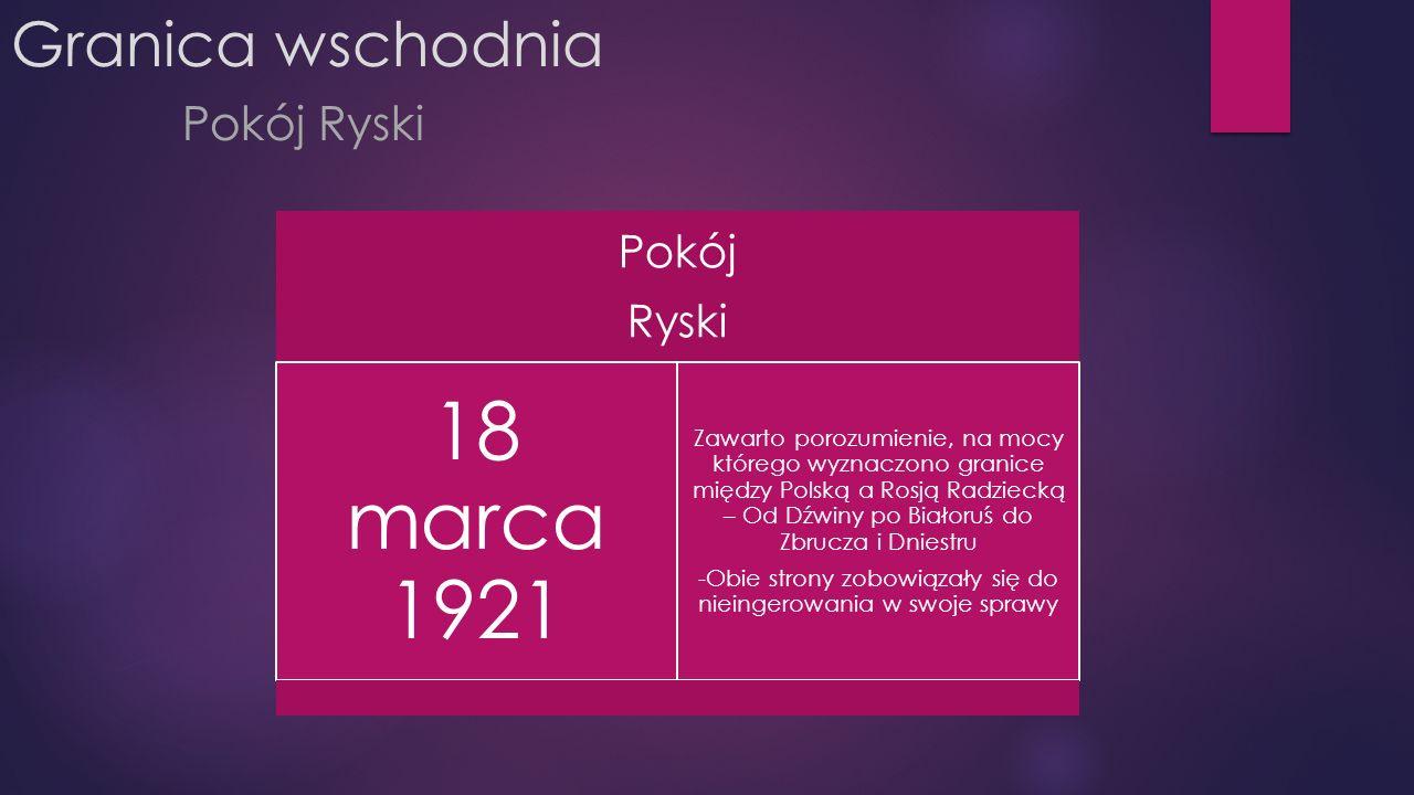 Granica wschodnia Pokój Ryski Pokój Ryski 18 marca 1921 Zawarto porozumienie, na mocy którego wyznaczono granice między Polską a Rosją Radziecką – Od