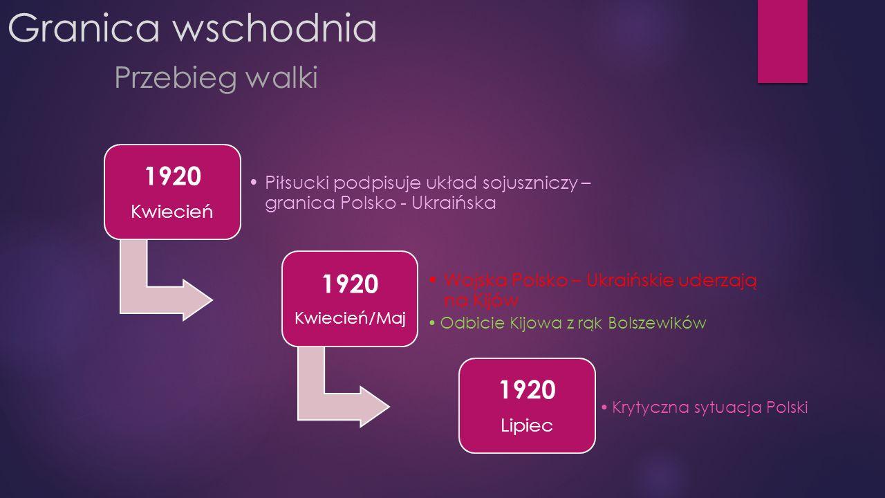 1920 Kwiecień Piłsucki podpisuje układ sojuszniczy – granica Polsko - Ukraińska 1920 Kwiecień/Maj Wojska Polsko – Ukraińskie uderzają na Kijów Odbicie