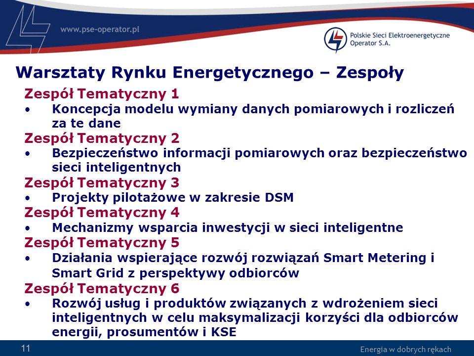 Energia w dobrych rękach 11 Zespół Tematyczny 1 Koncepcja modelu wymiany danych pomiarowych i rozliczeń za te dane Zespół Tematyczny 2 Bezpieczeństwo informacji pomiarowych oraz bezpieczeństwo sieci inteligentnych Zespół Tematyczny 3 Projekty pilotażowe w zakresie DSM Zespół Tematyczny 4 Mechanizmy wsparcia inwestycji w sieci inteligentne Zespół Tematyczny 5 Działania wspierające rozwój rozwiązań Smart Metering i Smart Grid z perspektywy odbiorców Zespół Tematyczny 6 Rozwój usług i produktów związanych z wdrożeniem sieci inteligentnych w celu maksymalizacji korzyści dla odbiorców energii, prosumentów i KSE Warsztaty Rynku Energetycznego – Zespoły 11