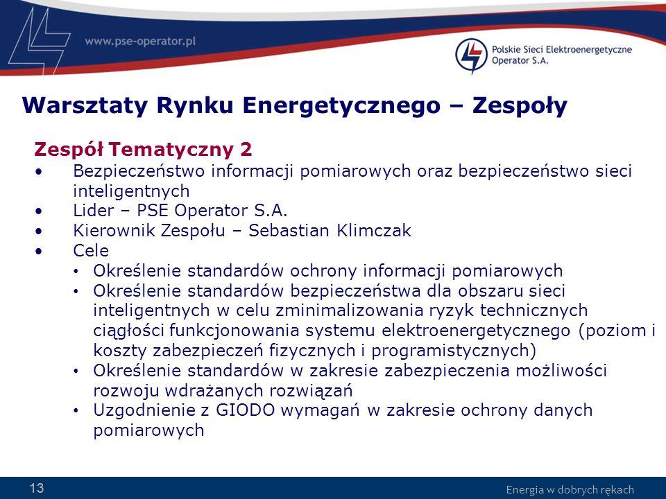 Energia w dobrych rękach 13 Zespół Tematyczny 2 Bezpieczeństwo informacji pomiarowych oraz bezpieczeństwo sieci inteligentnych Lider – PSE Operator S.