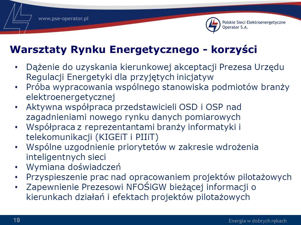 Energia w dobrych rękach 19 Dążenie do uzyskania kierunkowej akceptacji Prezesa Urzędu Regulacji Energetyki dla przyjętych inicjatyw Próba wypracowania wspólnego stanowiska podmiotów branży elektroenergetycznej Aktywna współpraca przedstawicieli OSD i OSP nad zagadnieniami nowego rynku danych pomiarowych Współpraca z reprezentantami branży informatyki i telekomunikacji (KIGEiT i PIIiT) Wspólne uzgodnienie priorytetów w zakresie wdrożenia inteligentnych sieci Wymiana doświadczeń Przyspieszenie prac nad opracowaniem projektów pilotażowych Zapewnienie Prezesowi NFOŚiGW bieżącej informacji o kierunkach działań i efektach projektów pilotażowych Warsztaty Rynku Energetycznego - korzyści 19
