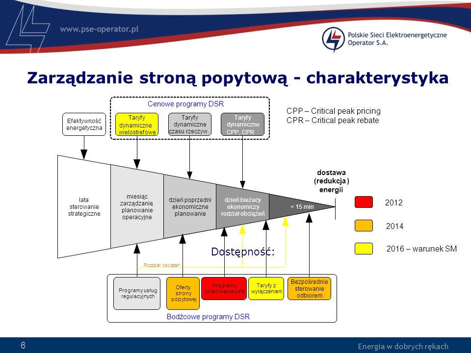 Energia w dobrych rękach 6 Zarządzanie stroną popytową - charakterystyka Dostępność: 2012 2014 2016 – warunek SM dynamiczne CPP – Critical peak pricing CPR – Critical peak rebate
