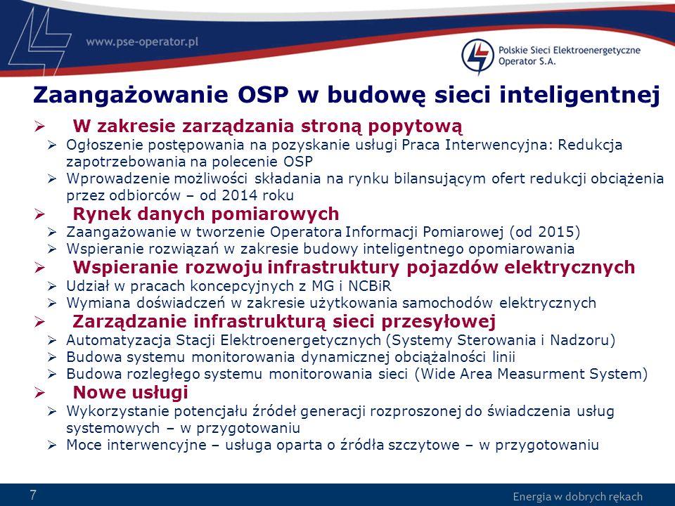 Energia w dobrych rękach 7 W zakresie zarządzania stroną popytową Ogłoszenie postępowania na pozyskanie usługi Praca Interwencyjna: Redukcja zapotrzebowania na polecenie OSP Wprowadzenie możliwości składania na rynku bilansującym ofert redukcji obciążenia przez odbiorców – od 2014 roku Rynek danych pomiarowych Zaangażowanie w tworzenie Operatora Informacji Pomiarowej (od 2015) Wspieranie rozwiązań w zakresie budowy inteligentnego opomiarowania Wspieranie rozwoju infrastruktury pojazdów elektrycznych Udział w pracach koncepcyjnych z MG i NCBiR Wymiana doświadczeń w zakresie użytkowania samochodów elektrycznych Zarządzanie infrastrukturą sieci przesyłowej Automatyzacja Stacji Elektroenergetycznych (Systemy Sterowania i Nadzoru) Budowa systemu monitorowania dynamicznej obciążalności linii Budowa rozległego systemu monitorowania sieci (Wide Area Measurment System) Nowe usługi Wykorzystanie potencjału źródeł generacji rozproszonej do świadczenia usług systemowych – w przygotowaniu Moce interwencyjne – usługa oparta o źródła szczytowe – w przygotowaniu Zaangażowanie OSP w budowę sieci inteligentnej
