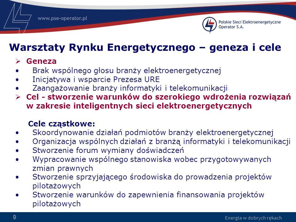 Energia w dobrych rękach Geneza Brak wspólnego głosu branży elektroenergetycznej Inicjatywa i wsparcie Prezesa URE Zaangażowanie branży informatyki i telekomunikacji Cel - stworzenie warunków do szerokiego wdrożenia rozwiązań w zakresie inteligentnych sieci elektroenergetycznych Cele cząstkowe: Skoordynowanie działań podmiotów branży elektroenergetycznej Organizacja wspólnych działań z branżą informatyki i telekomunikacji Stworzenie forum wymiany doświadczeń Wypracowanie wspólnego stanowiska wobec przygotowywanych zmian prawnych Stworzenie sprzyjającego środowiska do prowadzenia projektów pilotażowych Stworzenie warunków do zapewnienia finansowania projektów pilotażowych Warsztaty Rynku Energetycznego – geneza i cele 9