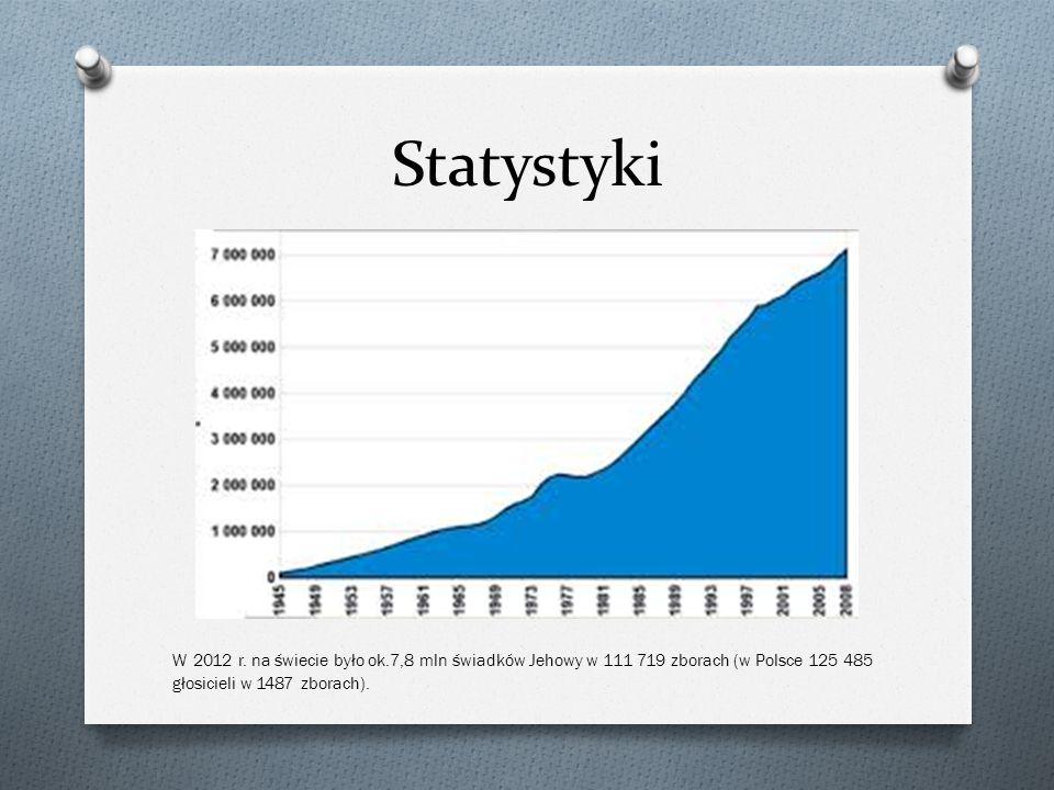 Statystyki W 2012 r. na świecie było ok.7,8 mln świadków Jehowy w 111 719 zborach (w Polsce 125 485 głosicieli w 1487 zborach).