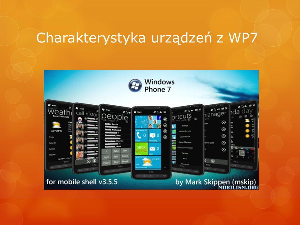 Ekran w rozdzielczości 800x480 (WVGA) Przyciski Start, Search, Back Pojemnościowy, 4-punktowy dotykowy ekran Obsługa Wi-Fi Conajmniej 256 MB RAM Conajmniej 8 GB pamieci flash GPS Akcelerometr
