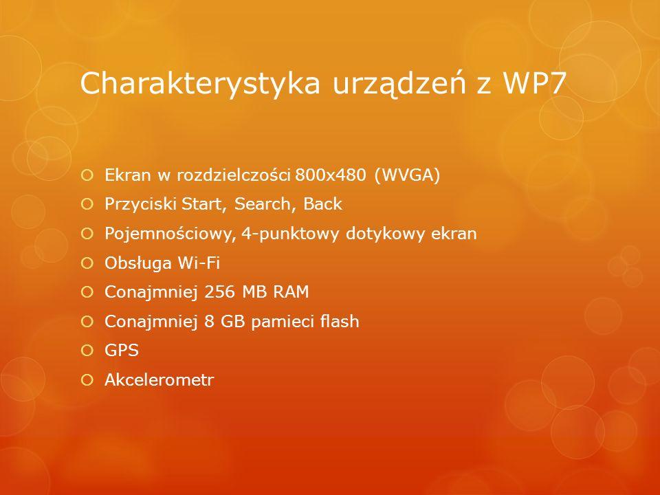Ekran w rozdzielczości 800x480 (WVGA) Przyciski Start, Search, Back Pojemnościowy, 4-punktowy dotykowy ekran Obsługa Wi-Fi Conajmniej 256 MB RAM Conaj