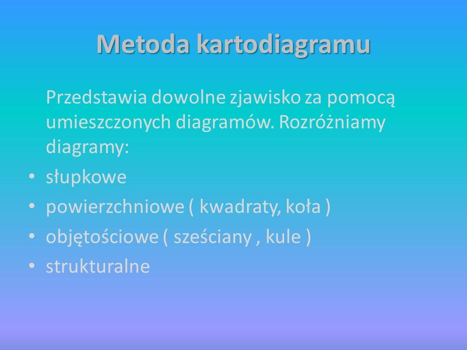 Metoda powierzchniowa Używa się, by pokazać podział obszaru części jednorodne pod względem cech jakościowych, np.
