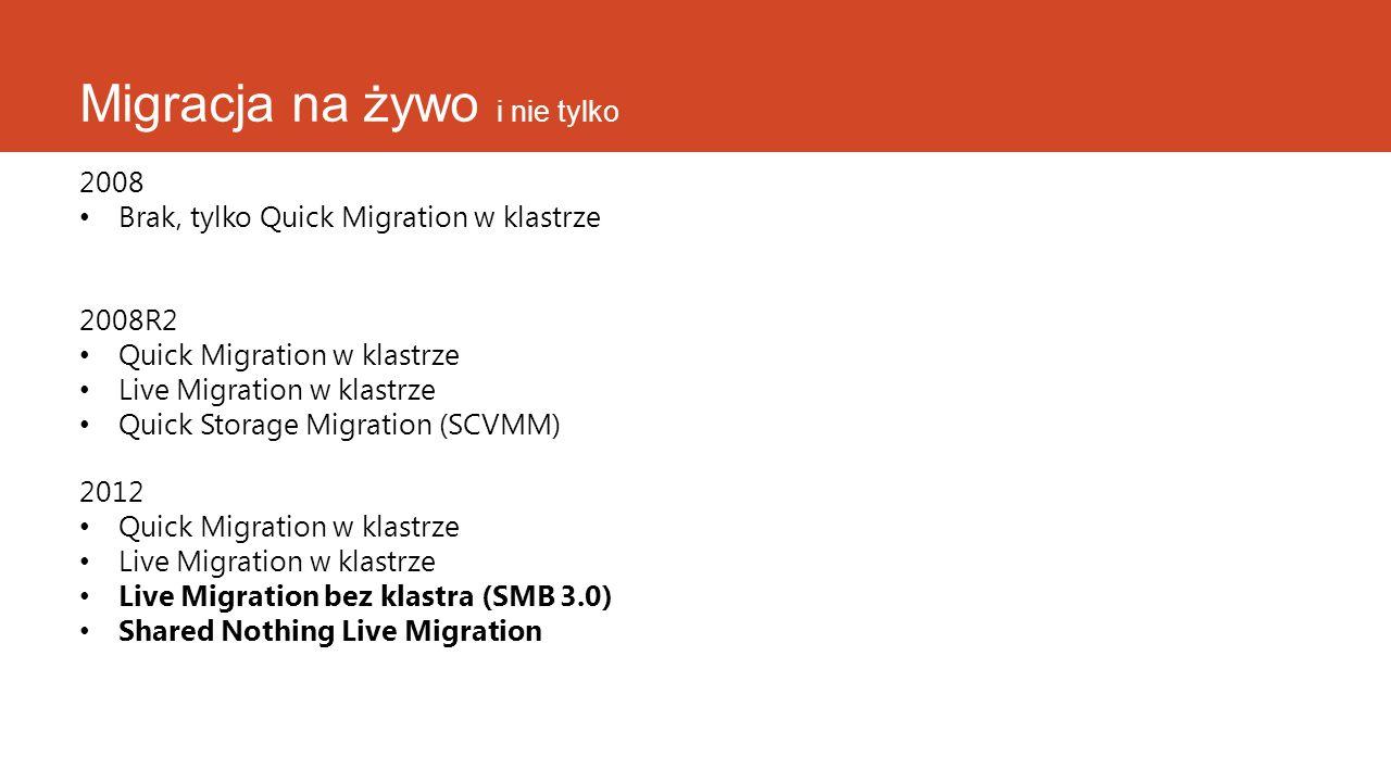 Migracja na żywo i nie tylko 2008 Brak, tylko Quick Migration w klastrze 2008R2 Quick Migration w klastrze Live Migration w klastrze Quick Storage Mig