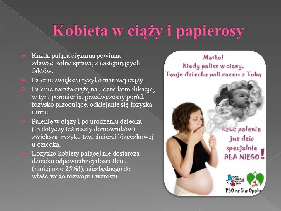 Każda paląca ciężarna powinna zdawać sobie sprawę z następujących faktów: Palenie zwiększa ryzyko martwej ciąży. Palenie naraża ciążę na liczne kompli