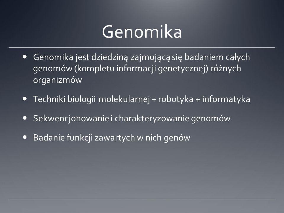 Genomika Genomika jest dziedziną zajmującą się badaniem całych genomów (kompletu informacji genetycznej) różnych organizmów Techniki biologii molekularnej + robotyka + informatyka Sekwencjonowanie i charakteryzowanie genomów Badanie funkcji zawartych w nich genów