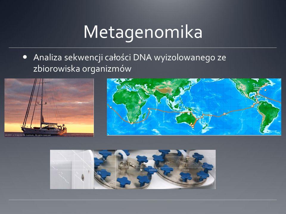 Metagenomika Analiza sekwencji całości DNA wyizolowanego ze zbiorowiska organizmów