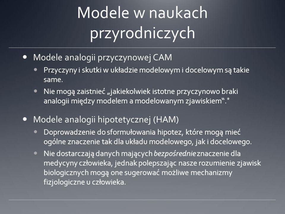 Modele w naukach przyrodniczych Modele analogii przyczynowej CAM Przyczyny i skutki w układzie modelowym i docelowym są takie same. Nie mogą zaistnieć