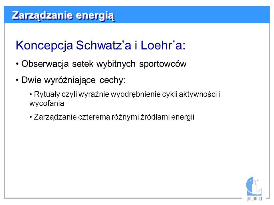 Koncepcja Schwatza i Loehra: Obserwacja setek wybitnych sportowców Dwie wyróżniające cechy: Rytuały czyli wyraźnie wyodrębnienie cykli aktywności i wy