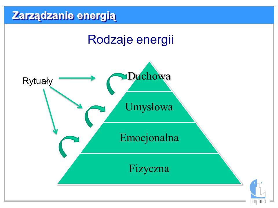 Zarządzanie energią Rodzaje energii Rytuały