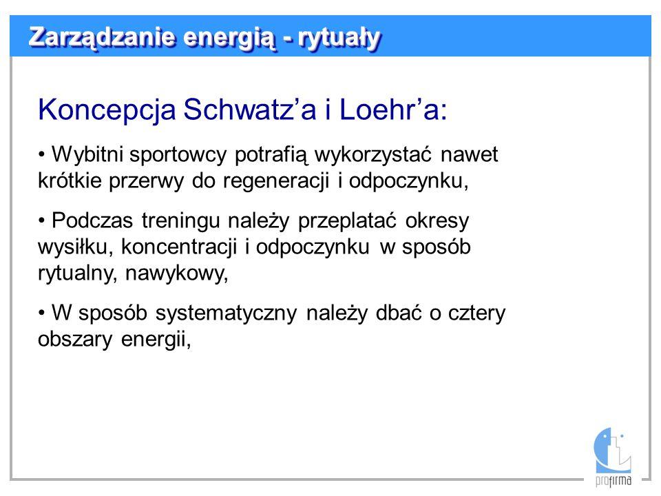 Zarządzanie energią - rytuały Koncepcja Schwatza i Loehra: Wybitni sportowcy potrafią wykorzystać nawet krótkie przerwy do regeneracji i odpoczynku, P