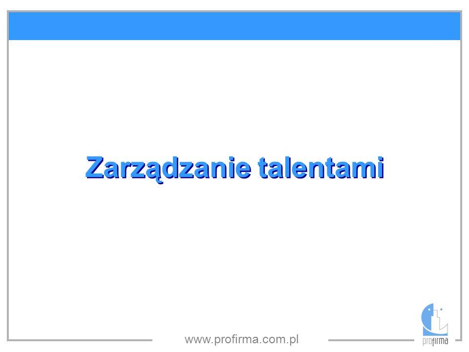 www.profirma.com.pl Zarządzanie talentami