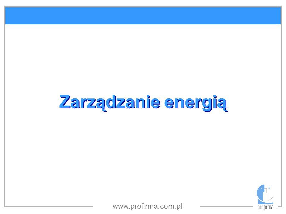 www.profirma.com.pl Zarządzanie energią