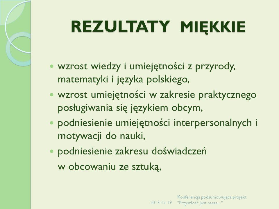 REZULTATY MIĘKKIE wzrost wiedzy i umiejętności z przyrody, matematyki i języka polskiego, wzrost umiejętności w zakresie praktycznego posługiwania się językiem obcym, podniesienie umiejętności interpersonalnych i motywacji do nauki, podniesienie zakresu doświadczeń w obcowaniu ze sztuką, 2013-12-19 Konferencja podsumowująca projekt Przyszłość jest nasza...