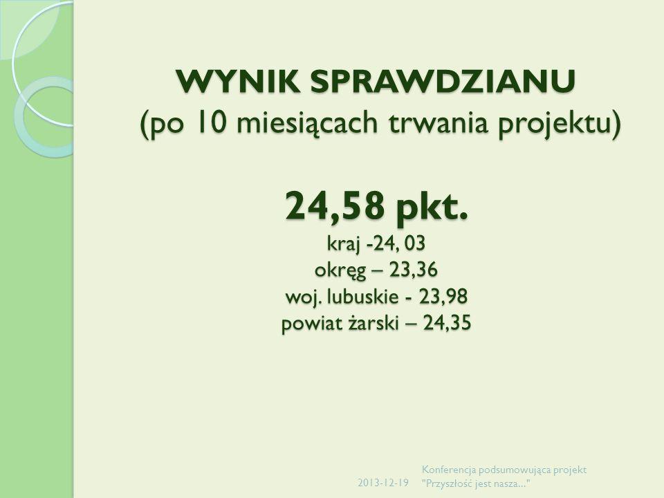 WYNIK SPRAWDZIANU (po 10 miesiącach trwania projektu) 24,58 pkt.