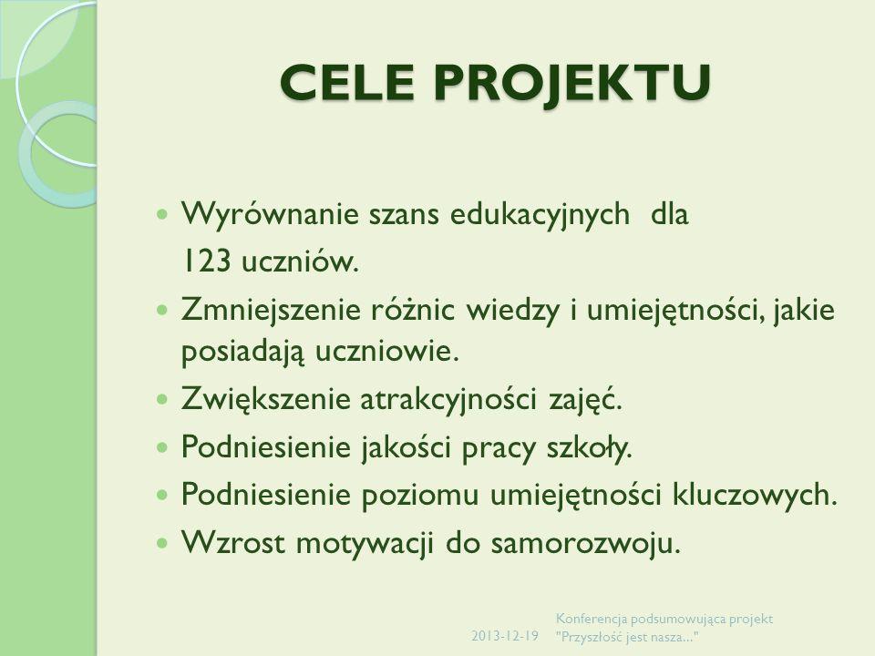 BENEFICJENCI Uczniowie Szkoły Podstawowej im.Wł. Szafera w Lipinkach Łużyckich klasy I-VI.