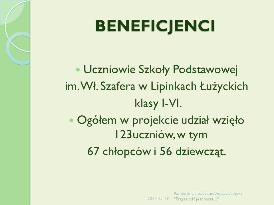 BENEFICJENCI Uczniowie Szkoły Podstawowej im. Wł.