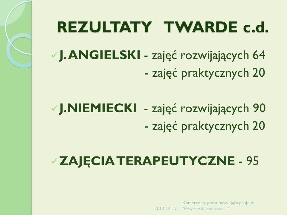 REZULTATY TWARDE c.d. J.