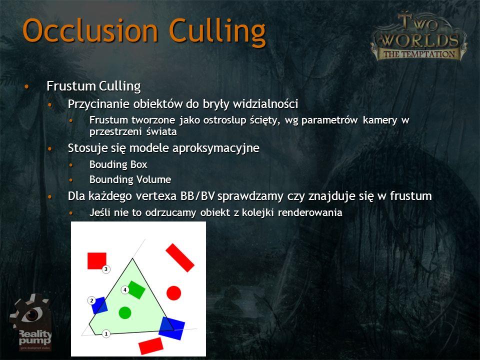 Frustum CullingFrustum Culling Przycinanie obiektów do bryły widzialnościPrzycinanie obiektów do bryły widzialności Frustum tworzone jako ostrosłup śc