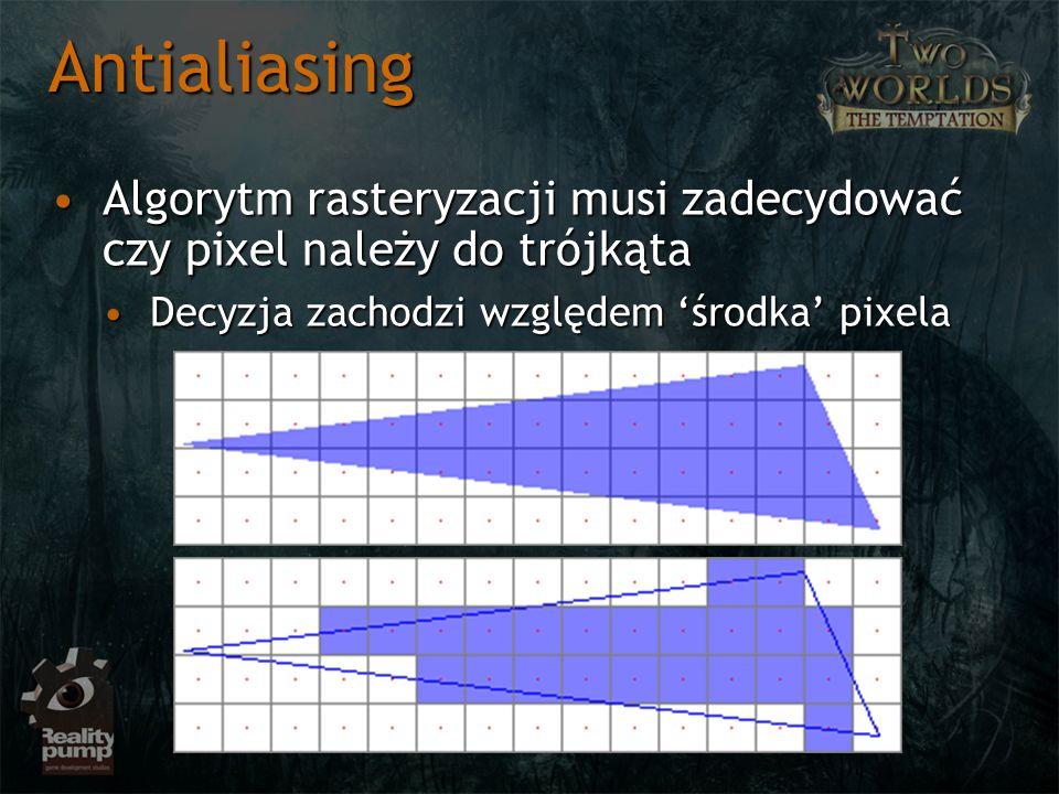 Algorytm rasteryzacji musi zadecydować czy pixel należy do trójkątaAlgorytm rasteryzacji musi zadecydować czy pixel należy do trójkąta Decyzja zachodz