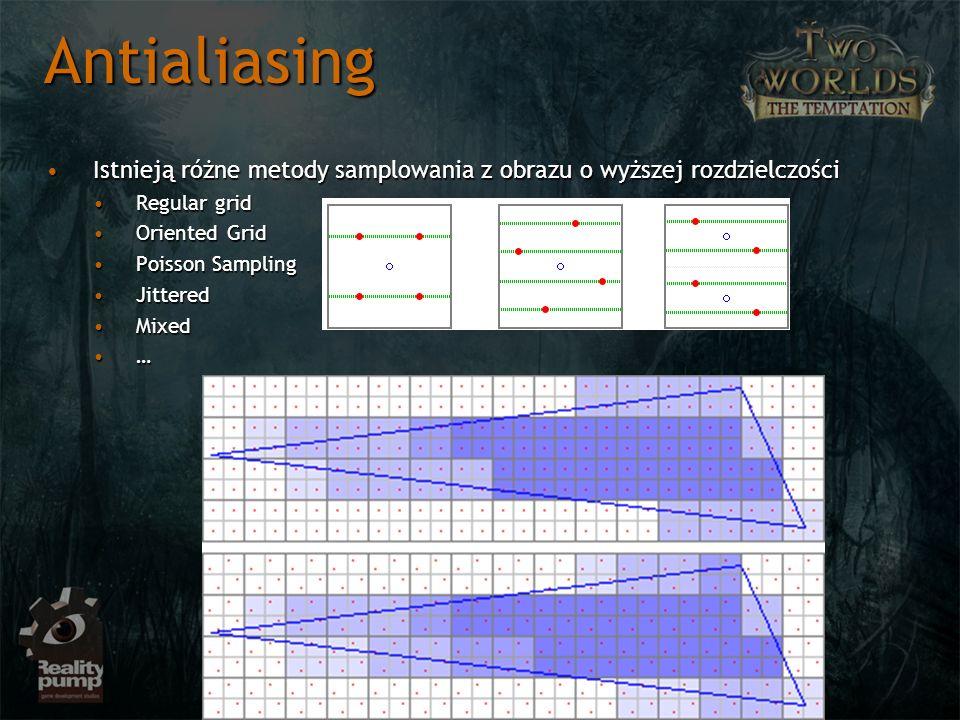 Istnieją różne metody samplowania z obrazu o wyższej rozdzielczościIstnieją różne metody samplowania z obrazu o wyższej rozdzielczości Regular gridReg