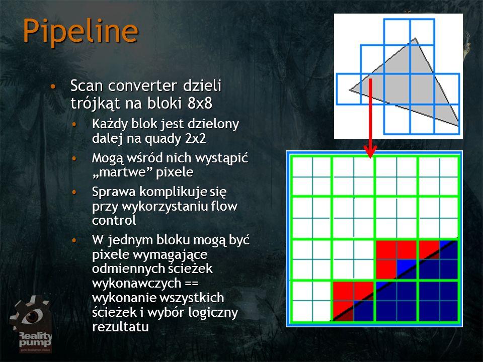 Pipeline Scan converter dzieli trójkąt na bloki 8x8Scan converter dzieli trójkąt na bloki 8x8 Każdy blok jest dzielony dalej na quady 2x2Każdy blok je