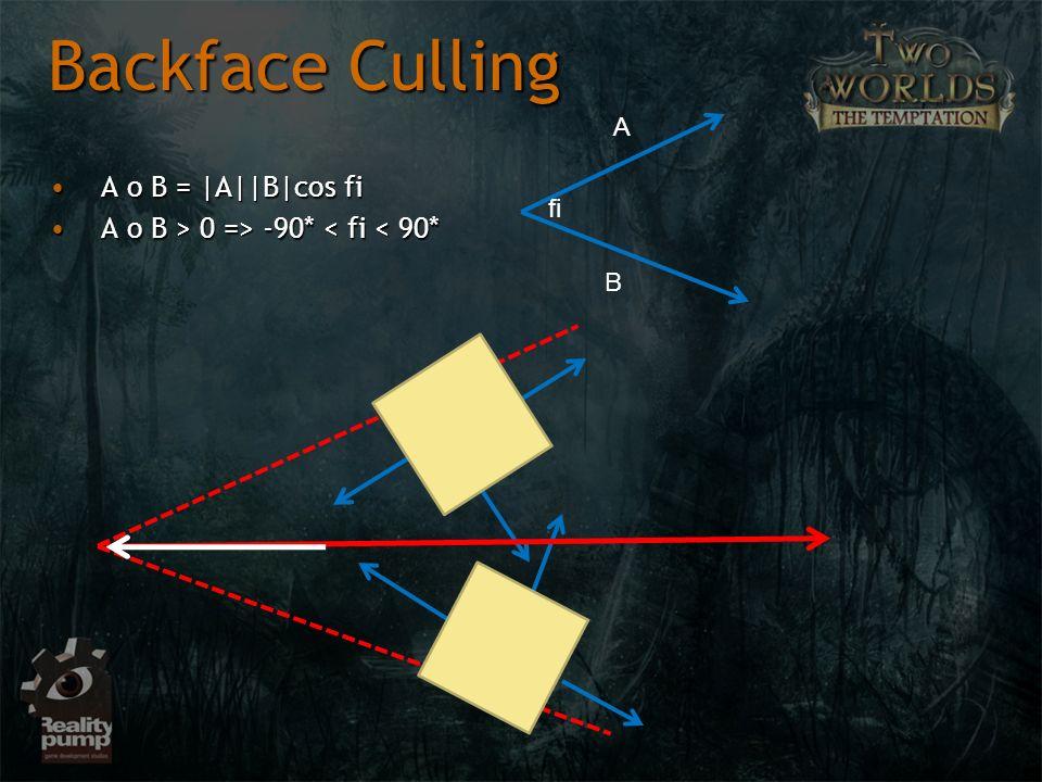 A o B = |A||B|cos fiA o B = |A||B|cos fi A o B > 0 => -90* 0 => -90* < fi < 90* Backface Culling A B fi