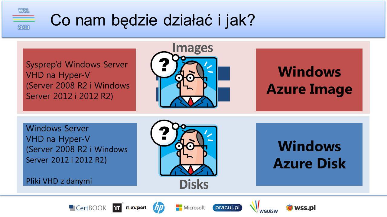 Co nam będzie działać i jak? Sysprepd Windows Server VHD na Hyper-V (Server 2008 R2 i Windows Server 2012 i 2012 R2) Windows Azure Image Windows Serve