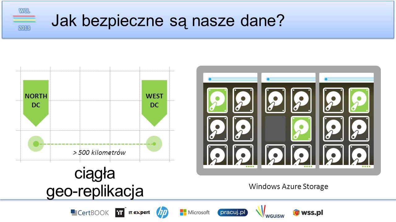 Jak bezpieczne są nasze dane? ciągła geo-replikacja NORTH DC WEST DC > 500 kilometrów Windows Azure Storage