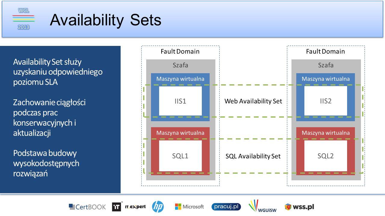 Availability Sets