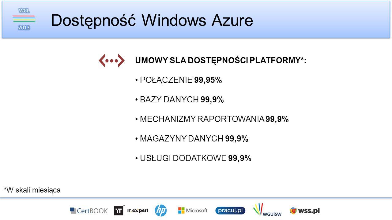 Dostępność Windows Azure UMOWY SLA DOSTĘPNOŚCI PLATFORMY*: POŁĄCZENIE 99,95% BAZY DANYCH 99,9% MECHANIZMY RAPORTOWANIA 99,9% MAGAZYNY DANYCH 99,9% USŁ